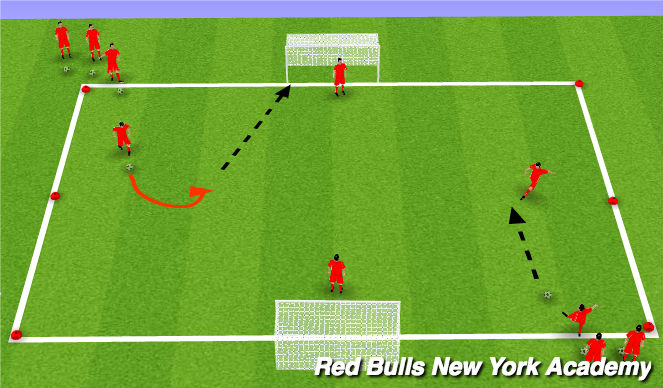 Football/Soccer Session Plan Drill (Colour): Main Theme- Finishing-Breakaways