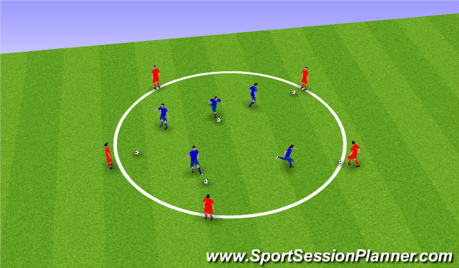 Football/Soccer Session Plan Drill (Colour): Basic passing circle