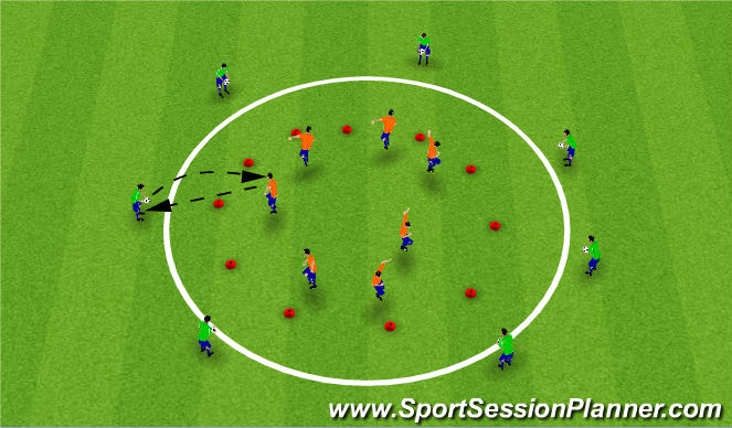 Research inner city soccer penetration gif moving