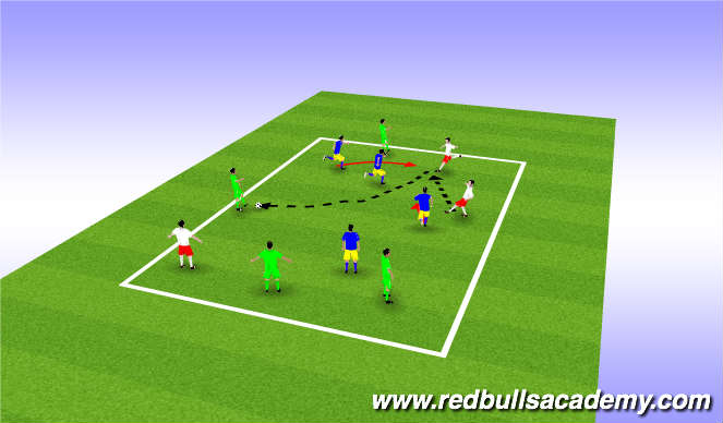 Football/Soccer Session Plan Drill (Colour): Three colors european hanball.