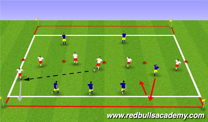 Football/Soccer Session Plan Drill (Colour): Mian Theme 2