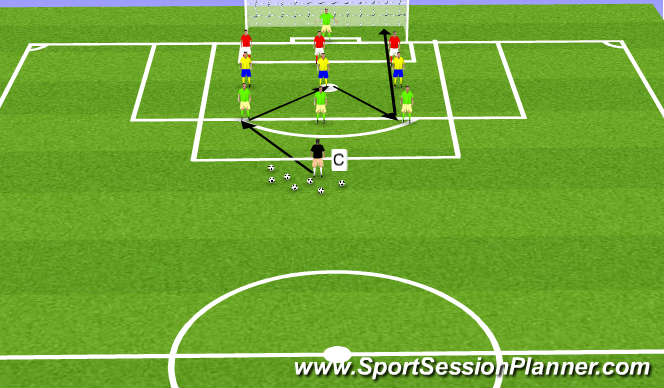Football/Soccer Session Plan Drill (Colour): Shootin game 3 v 3 + 3
