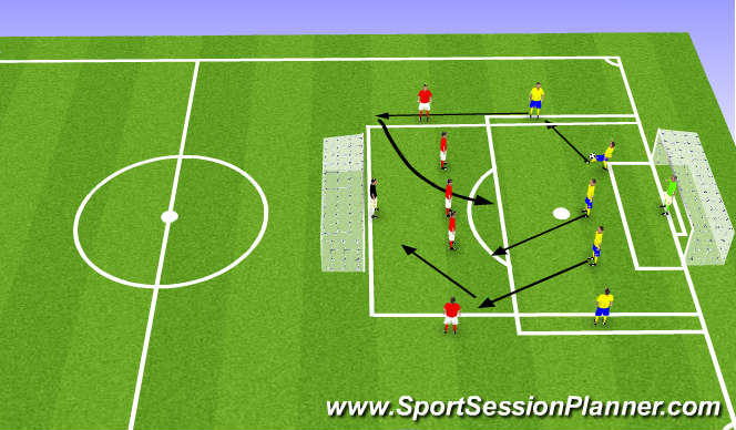 Football/Soccer Session Plan Drill (Colour): Crossing and finishing game