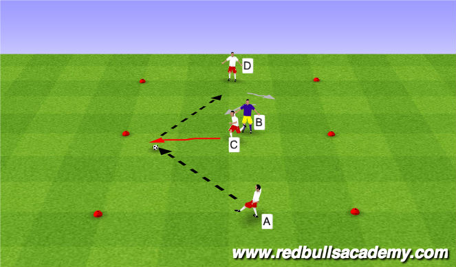 Football/Soccer Session Plan Drill (Colour): Technical Semi - Opposed
