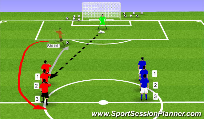 Football/Soccer Session Plan Drill (Colour): Shoot - pass from GK