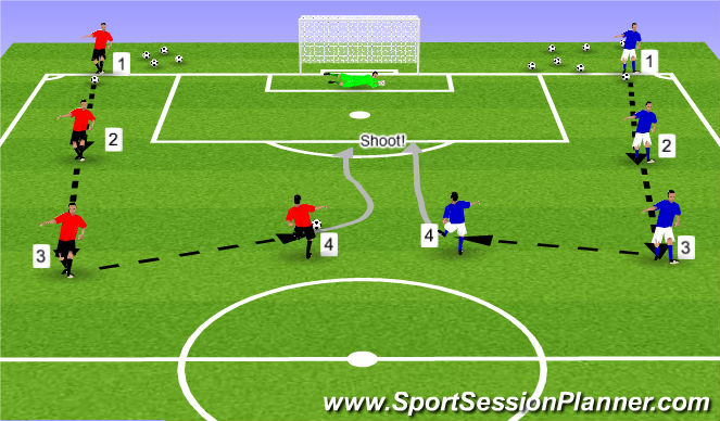 Football/Soccer Session Plan Drill (Colour): Shoot - Follow Pass