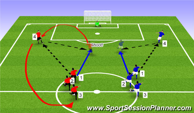 Football/Soccer Session Plan Drill (Colour): One Two Shoot!