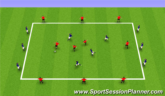 Football/Soccer Session Plan Drill (Colour): Switch Warm Up Progression