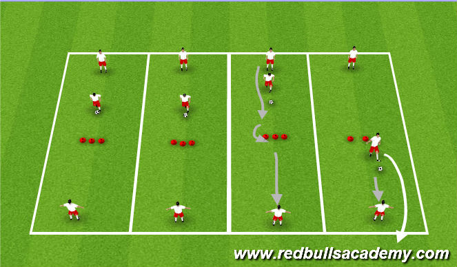Football/Soccer Session Plan Drill (Colour): Activity l