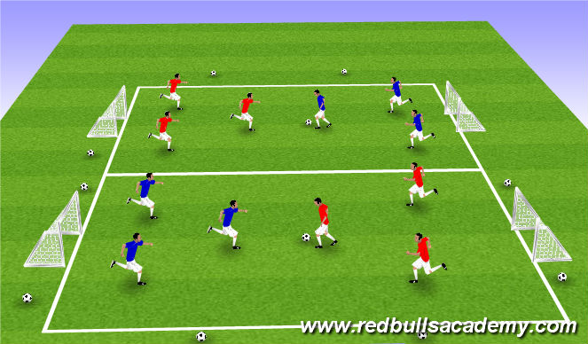 Football/Soccer Session Plan Drill (Colour): Tournament/Free Play