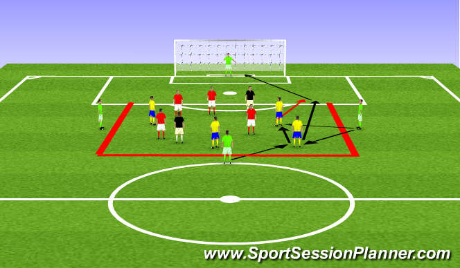 Football/Soccer Session Plan Drill (Colour): Possession Session