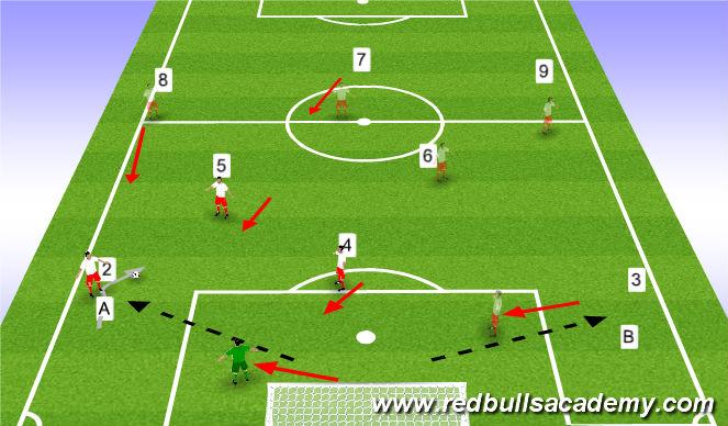Football/Soccer Session Plan Drill (Colour): GK,2,4,5 - Dimond