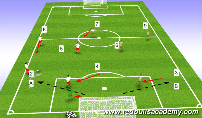 Football/Soccer Session Plan Drill (Colour): 2,4,5,8 - Dimond