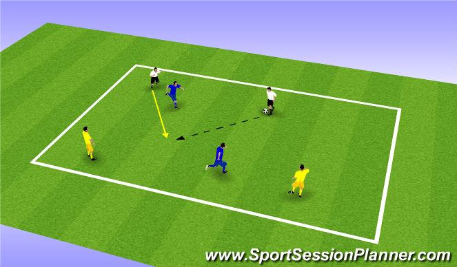Football/Soccer Session Plan Drill (Colour): 4 v 2 Game
