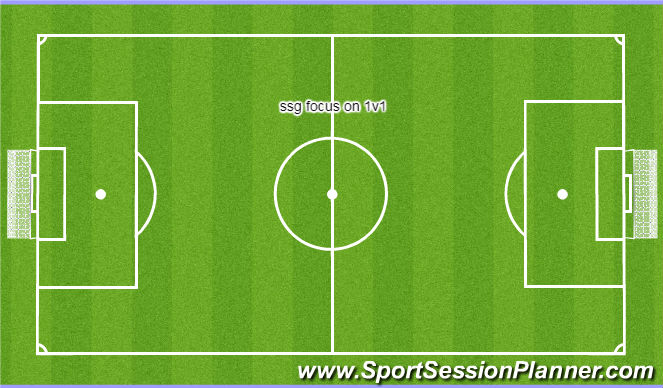 Football/Soccer Session Plan Drill (Colour): ssg defensive 1v1