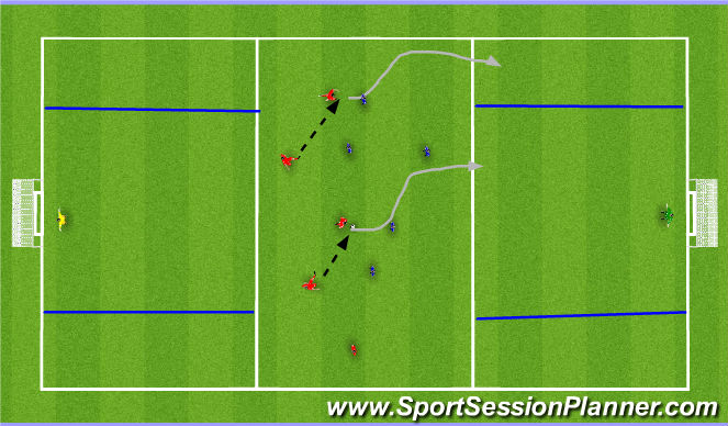 Football/Soccer Session Plan Drill (Colour): game situation  when to dribble when to rwb