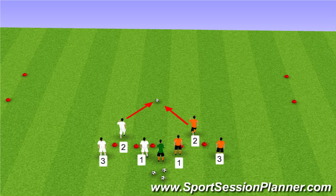 Football/Soccer Session Plan Drill (Colour): Dribble Wars
