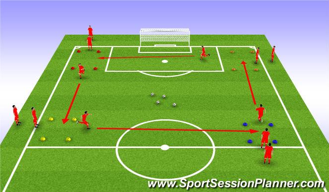 Football/Soccer: Under 8 Coerver session (Technical ...