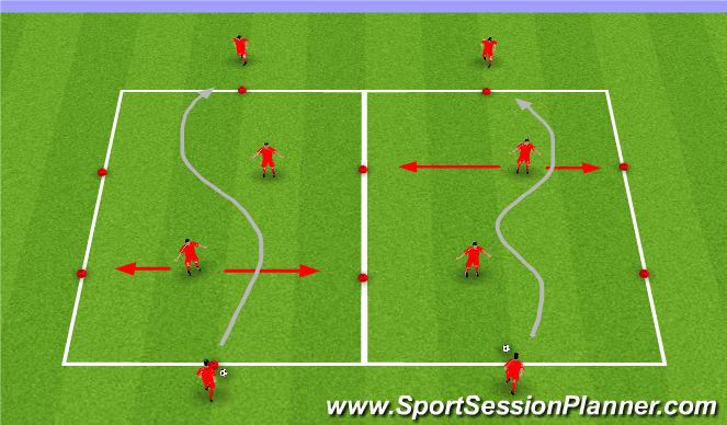 Football/Soccer Session Plan Drill (Colour): 1v1/2v2 limited/full pressure (20 mins)