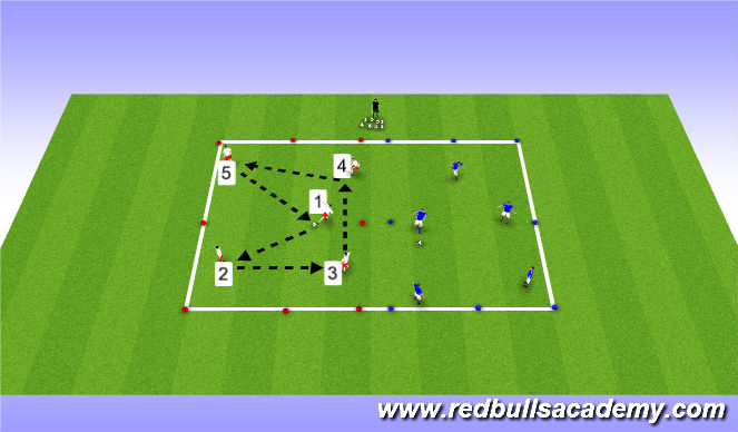 Football/Soccer Session Plan Drill (Colour): Main Theme (Numbers Passing & Receiving)