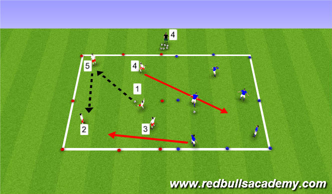 Football/Soccer Session Plan Drill (Colour): Main Theme (Numbers Possession)