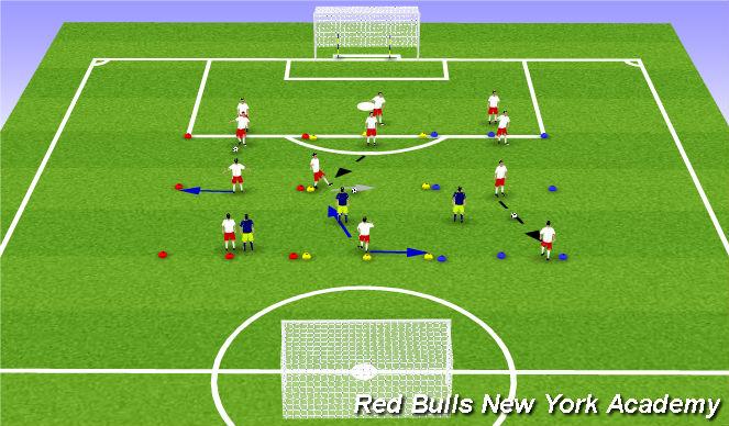 Football/Soccer Session Plan Drill (Colour): Main Theme Semi-Oppossed