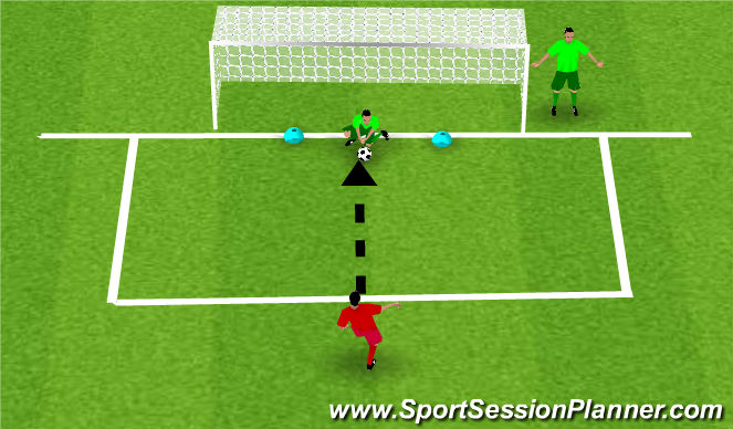Football/Soccer Session Plan Drill (Colour): 1. General Handling