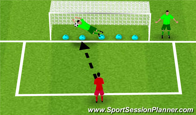 Football/Soccer Session Plan Drill (Colour): 2. Basic Diving