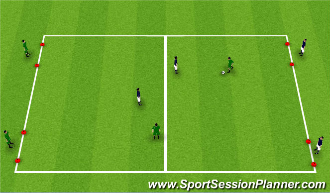 Football/Soccer Session Plan Drill (Colour): 2v2 to targets for passing