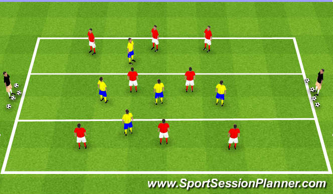 Football/Soccer Session Plan Drill (Colour): Directional Practice