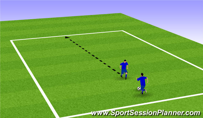 Football/Soccer Session Plan Drill (Colour): Defensive body shape