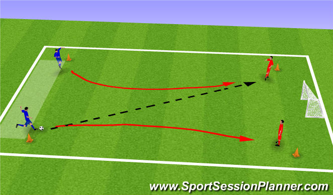 Football/Soccer Session Plan Drill (Colour): 2 v 2 defending together