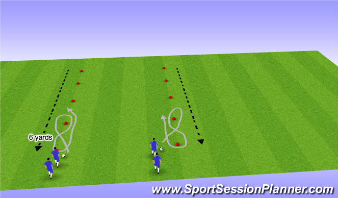 Football/Soccer Session Plan Drill (Colour): Figure 8 Dribbling