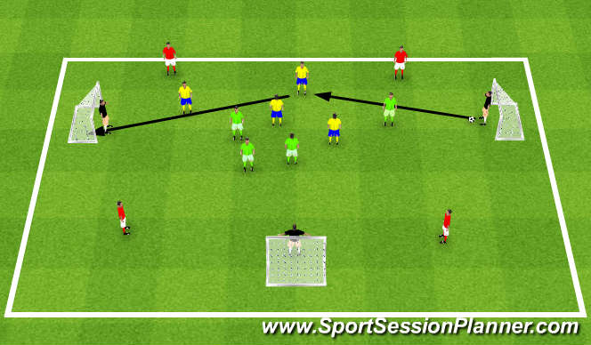 Football/Soccer Session Plan Drill (Colour): Shooting Practice