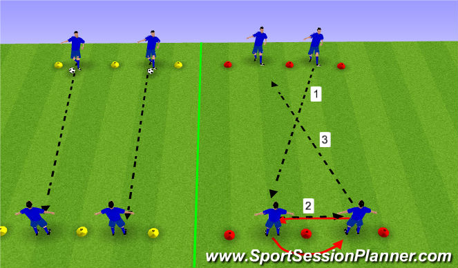 Football/Soccer Session Plan Drill (Colour): Passing & Recieving