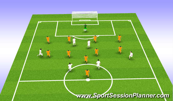 Football/Soccer Session Plan Drill (Colour): defending shape close together