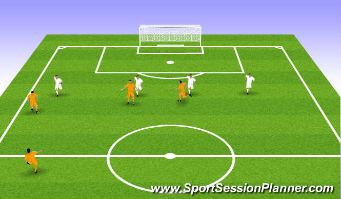 Football/Soccer Session Plan Drill (Colour): back 4