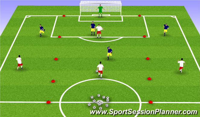 Football/Soccer Session Plan Drill (Colour): Half Field Functional
