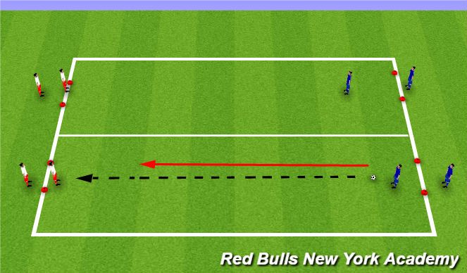 Football/Soccer Session Plan Drill (Colour): 1v1 defending with quick transition