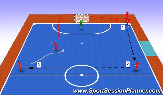 Futsal Session Plan Drill (Colour): Monday - 10:30am-11am
