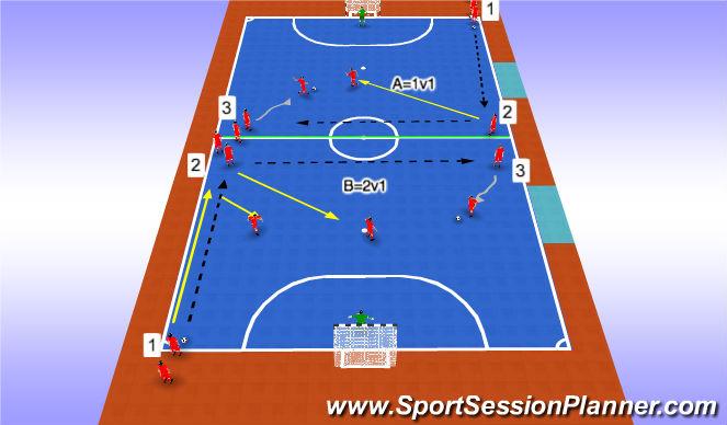 Futsal Session Plan Drill (Colour): Monday 11am-12pm
