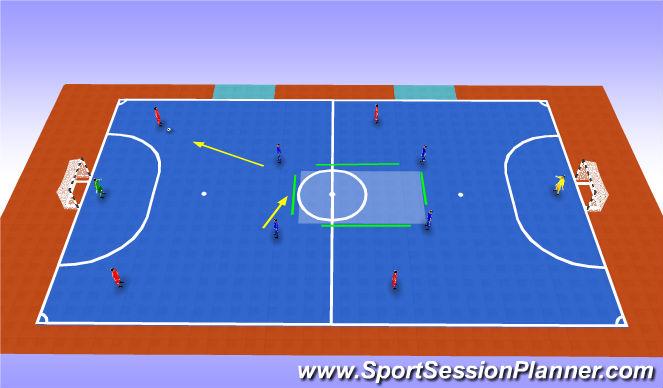 Futsal Session Plan Drill (Colour): Monday 2pm-3:30pm