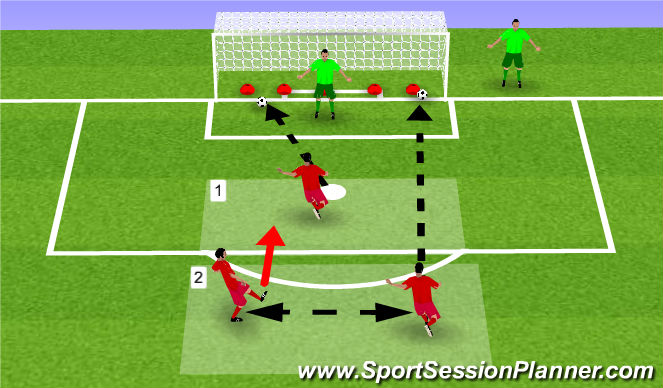 Football/Soccer Session Plan Drill (Colour): Dealing with Shots - Central