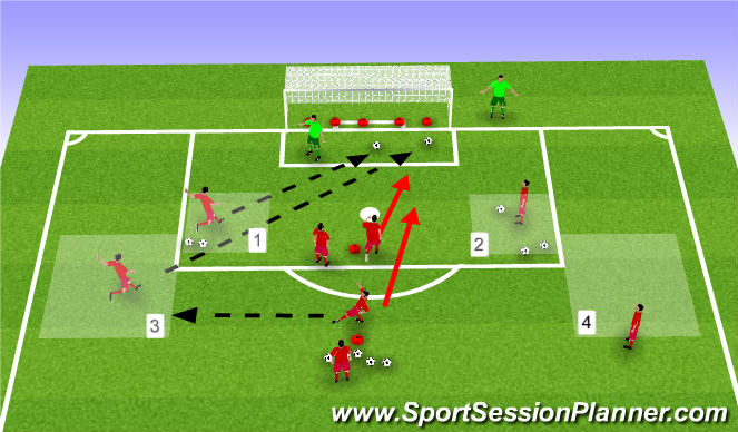 Football/Soccer Session Plan Drill (Colour): Dealing with Shots - Wide