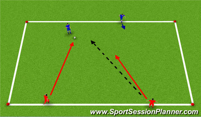 Football/Soccer Session Plan Drill (Colour): Intro to 1st and 2nd defender