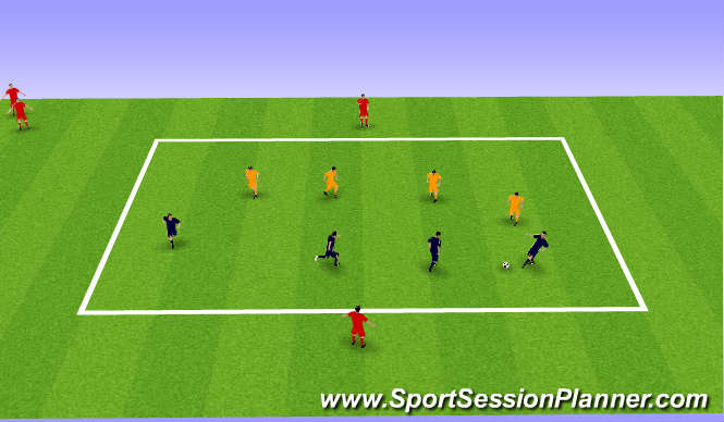 Football/Soccer Session Plan Drill (Colour): midfield 4 set up