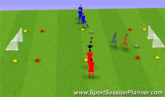 Football/Soccer Session Plan Drill (Colour): Coerver 1v1