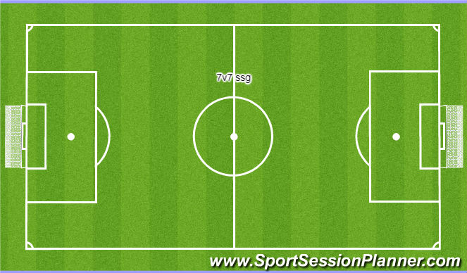 Football/Soccer Session Plan Drill (Colour): ssg - free play