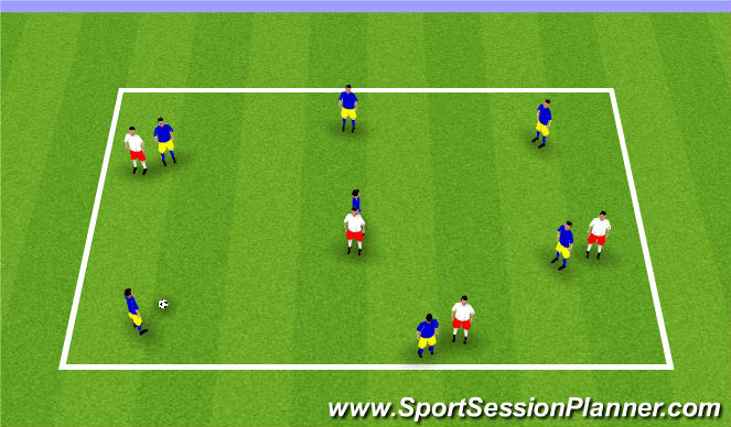 Football/Soccer Session Plan Drill (Colour): Block 1.1 - finding the open player