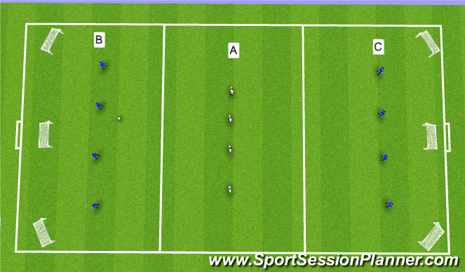 Football/Soccer Session Plan Drill (Colour): 4 vs. 4 vs. 4